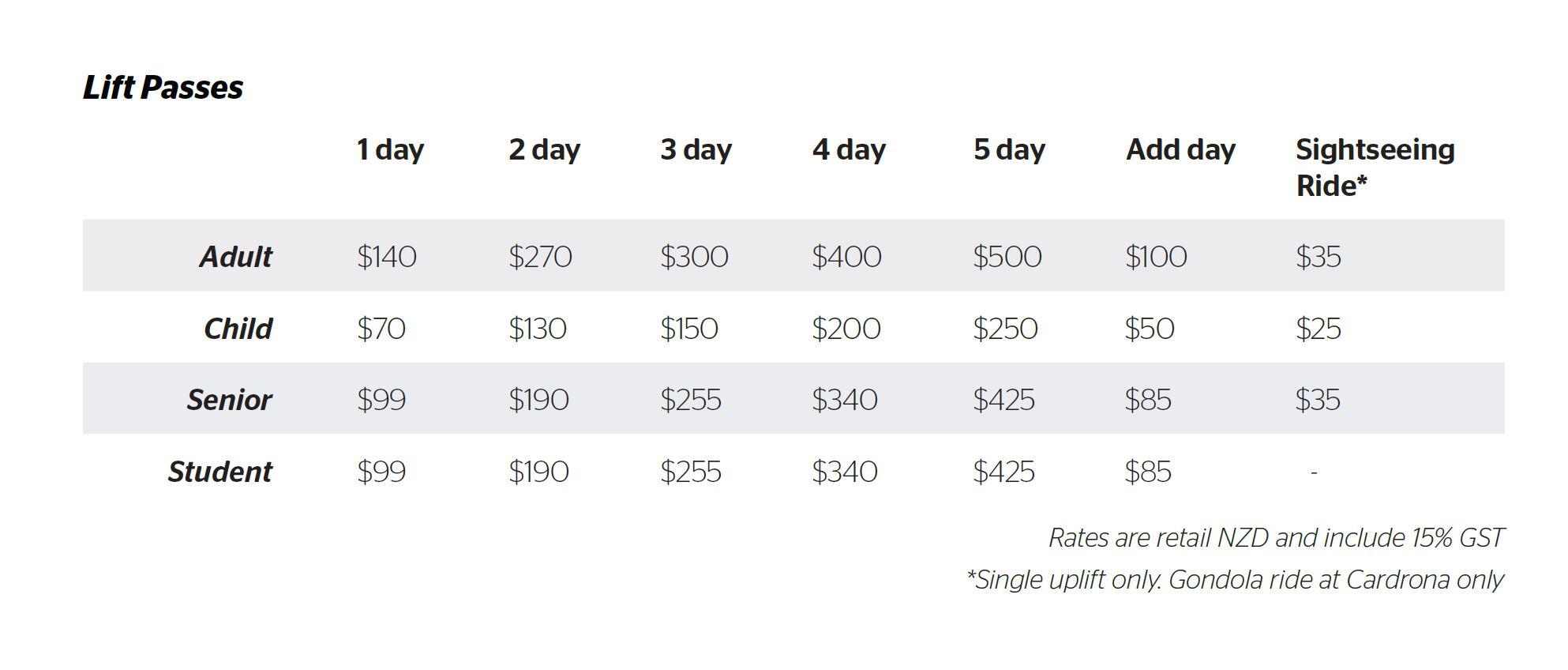 lift pass pricing cardrona treble cone 2021